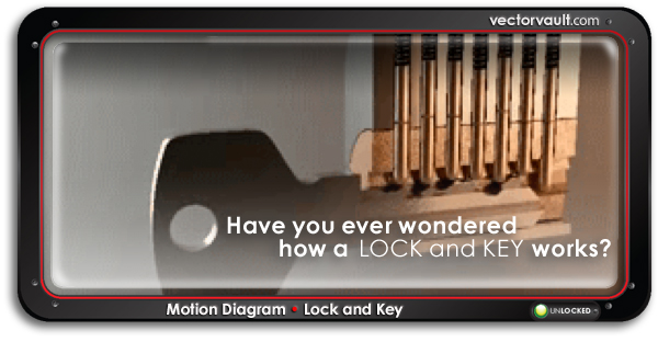 how-does-a-lock-work-search-buy-vector-art