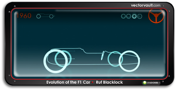 Evolution of the F1 Car video by Ruf Blacklock