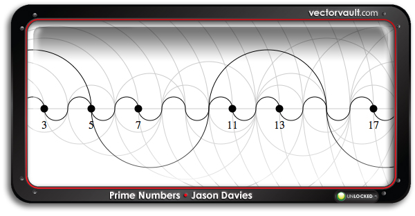 prime-numbers interactive chart