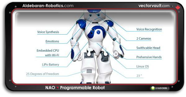 1-nao-robot-Aldebaran-Robotics
