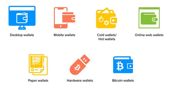 how-do-i-set-up-a-crypto-wallet
